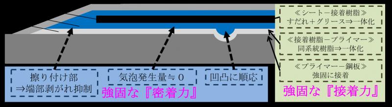 result-2